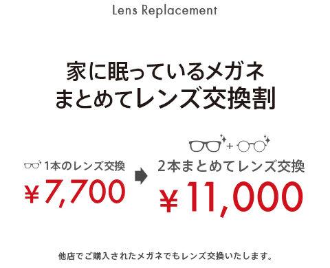 家に眠っているメガネのレンズ交換