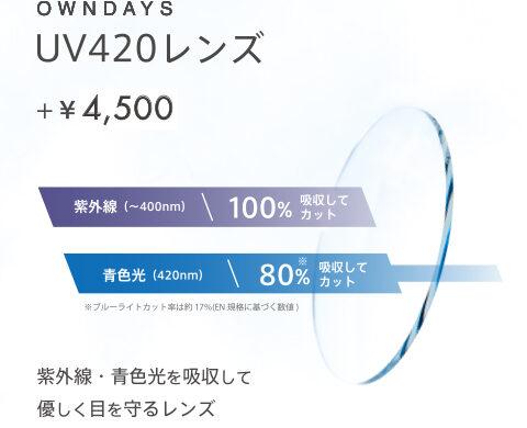 UV100%カット出来るレンズ☀